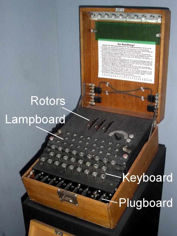 EnigmaMachineLabeled (1).jpg
